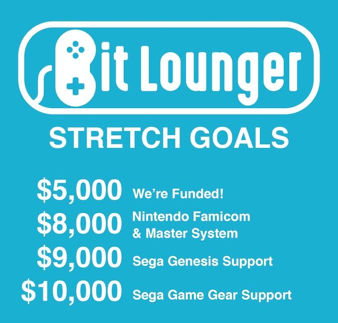 Stretch Goal List