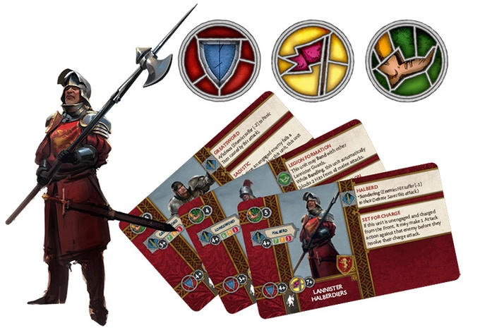 Combat Unit cards
