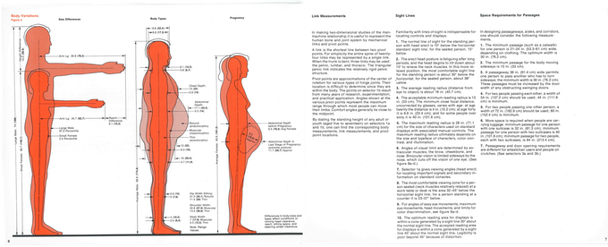 Inside the Humanscale 1/2/3 booklet