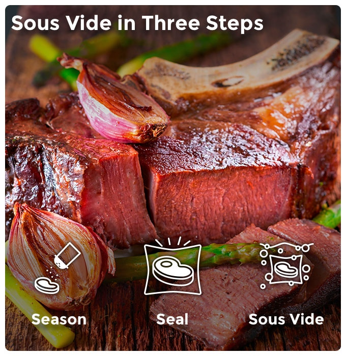 As Well Define It Stunningly Simple Especially When You Use The Sous Vide Supreme Touch Cooking Process Boils Down To Three Steps