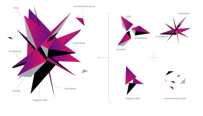 synapseWear visualization