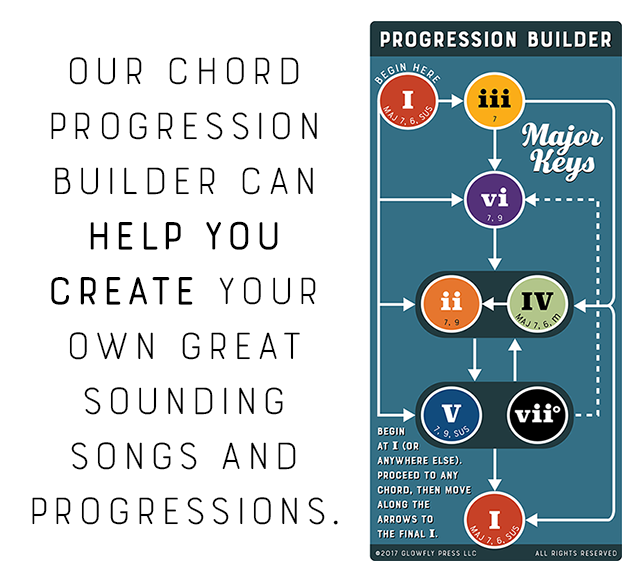 Glowfly Press Brilliant Chord Charts By Heather Beaman Kickstarter