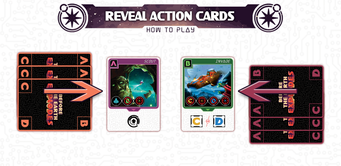 Players choose and reveal their action cards simultaneously.