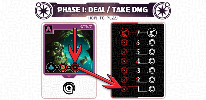 In Phase 1, players may gain ship cards, deal damage, and cancel their opponent's action.