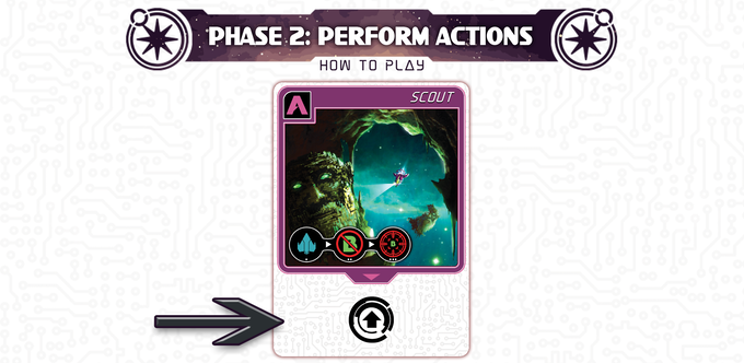 As long as players haven't been dealt damage they may resolve their actions (on the bottom portion of the card) in alphabetical order.