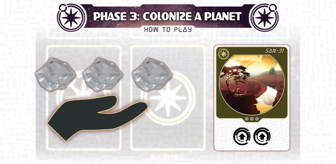 Next, as long as they haven't been damaged, players may spend resources to colonize a planet. Planets provide one-time use abilities as well as move players towards victory.