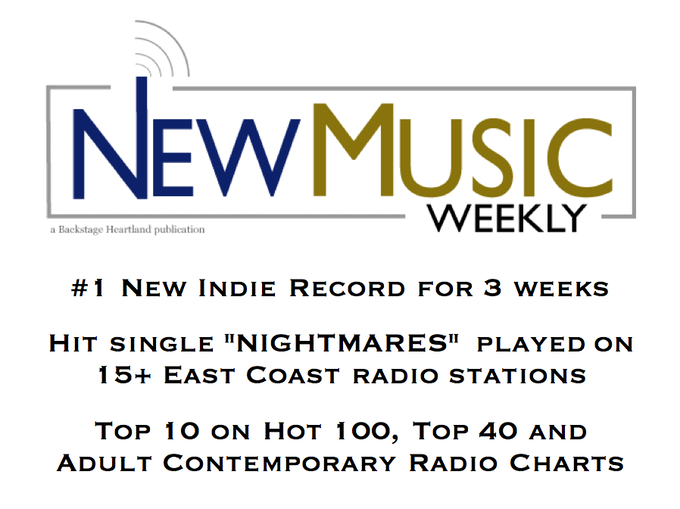 Click the logo to see Sierra Lauren on the radio charts next to some of your favorite artists!