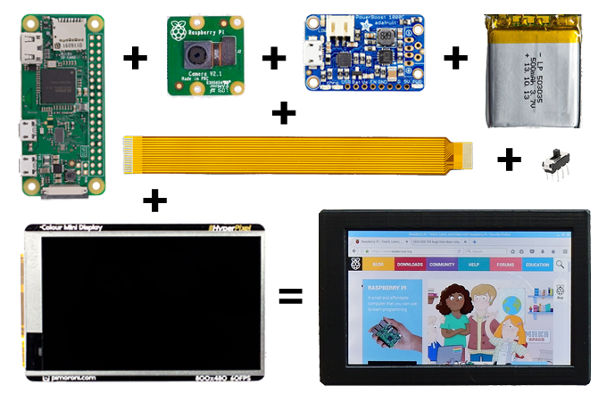 Six components, plus connecting wires, perfectly integrated! Note that some of the rewards require electronic components to be purchased separately.