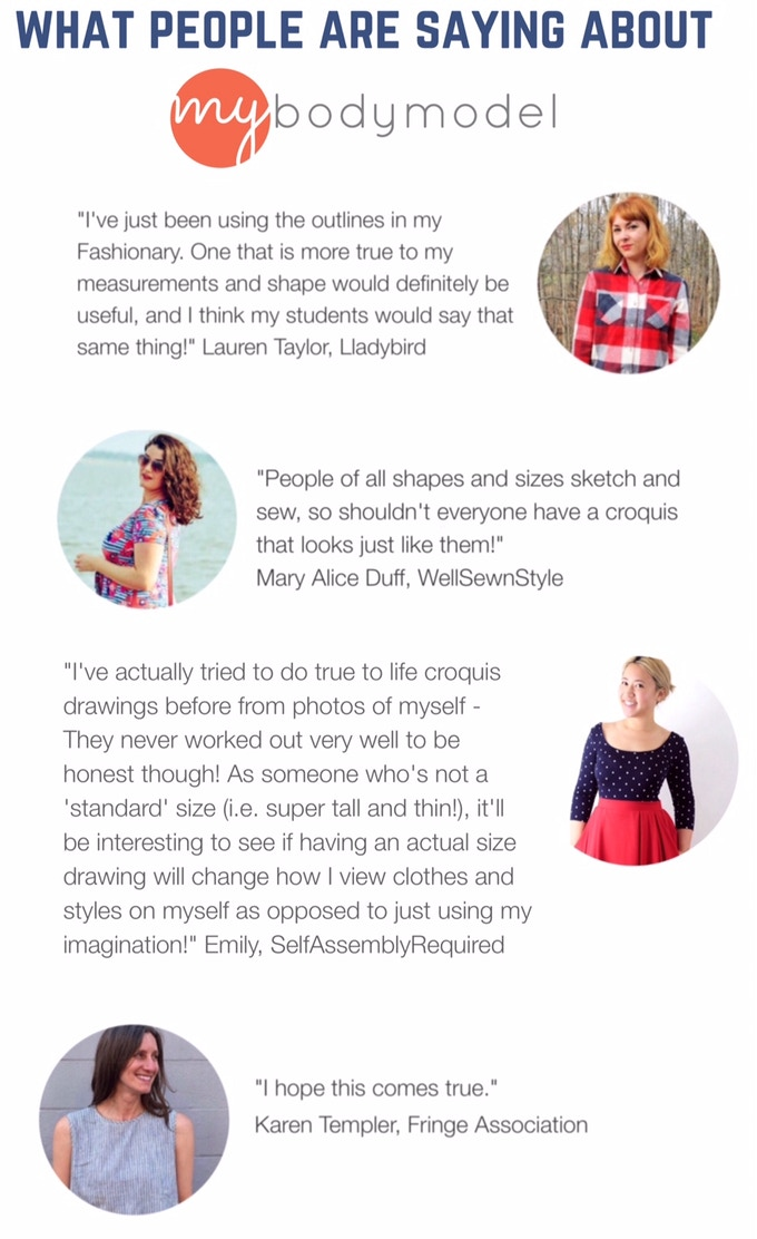 What people are saying about MyBodyModel