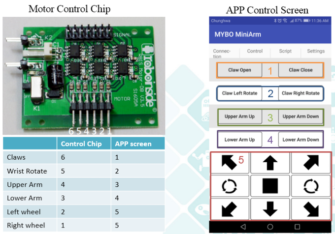 Bluetooth and Motor Control connection