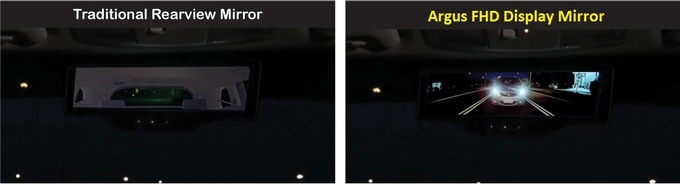 (low-light compensated and back headlight suppressed)