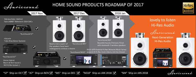 AuricSound Products Roadmap and Delivery 2017