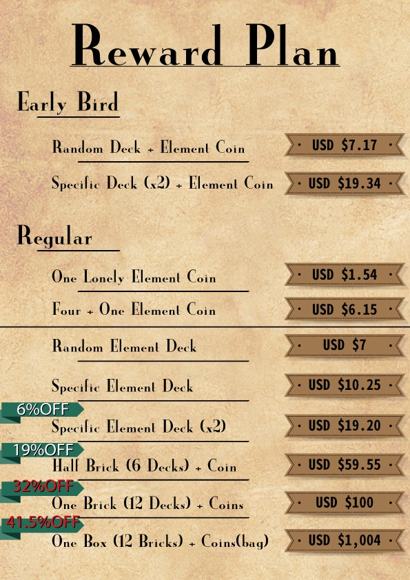 Reward Plan and Price List