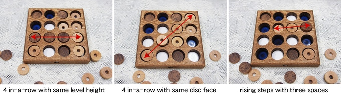 All winning sets are available either horizontally, vertically or diagonally.