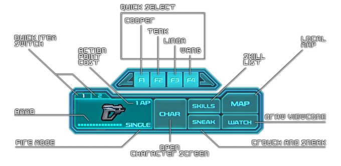 The main control panel
