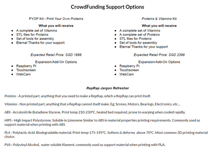 CrowdFunding Support Options