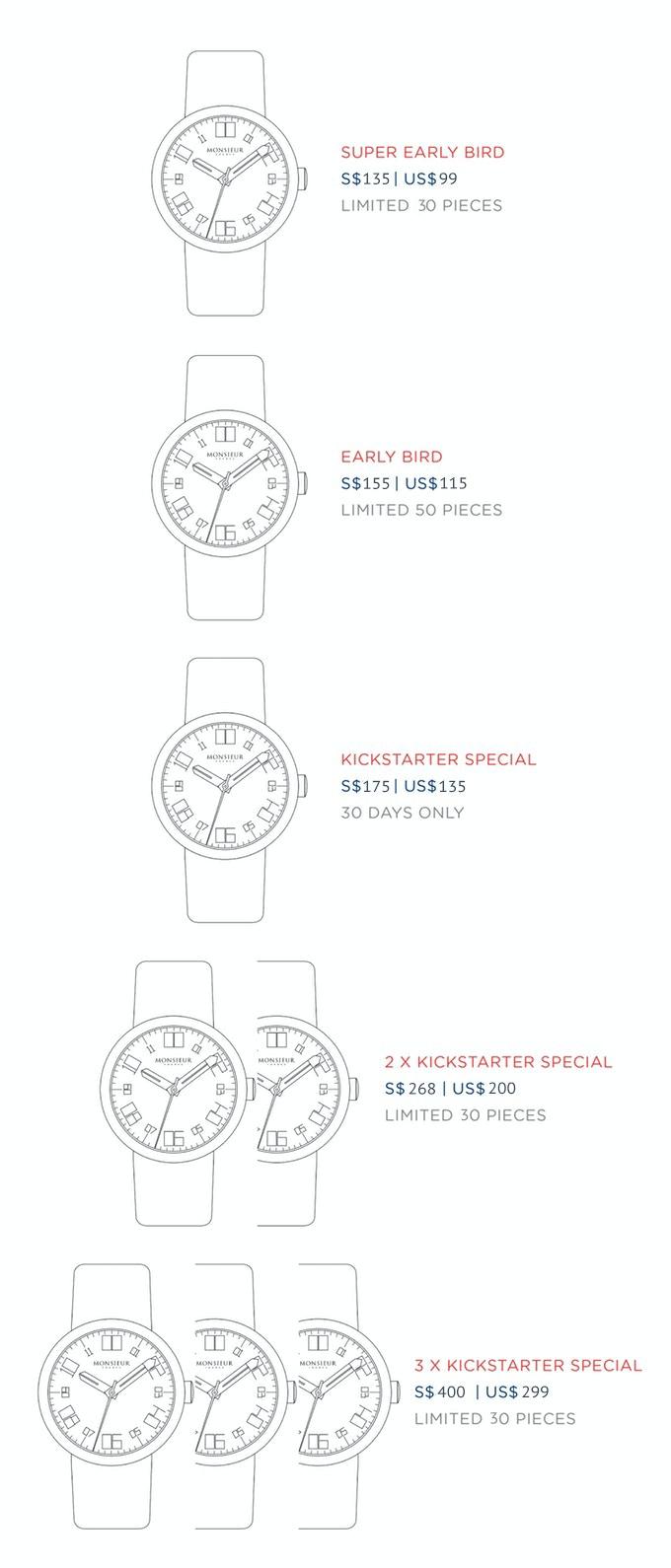 Monsieur Watches: A Gentlemen's Essential Timepiece by