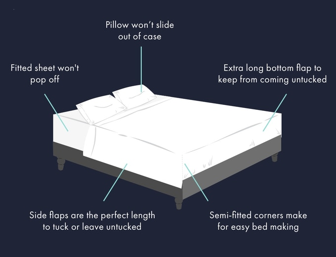 Sheets That Save Time