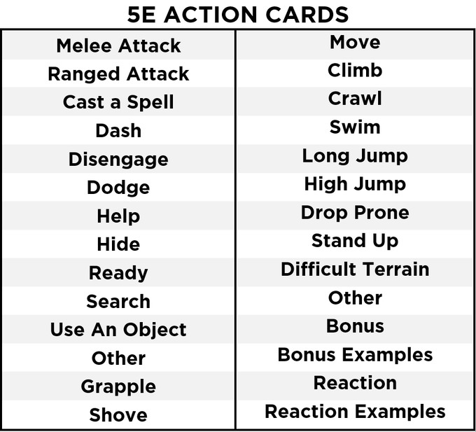 If You Play Savage Worlds We Will Be Providing An Alternative Set Of Action Cards It Provides For Regular Actionovement