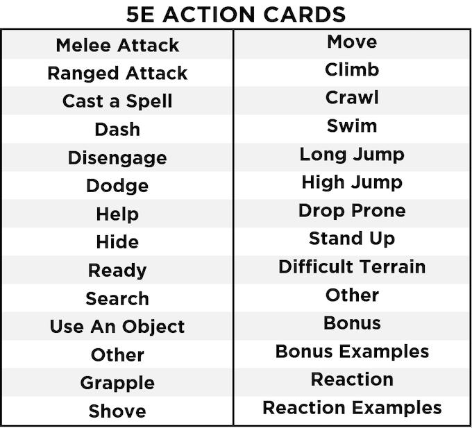 RPG PLAYER KITS: D&D 5E, Pathfinder, Starfinder, Savage, etc