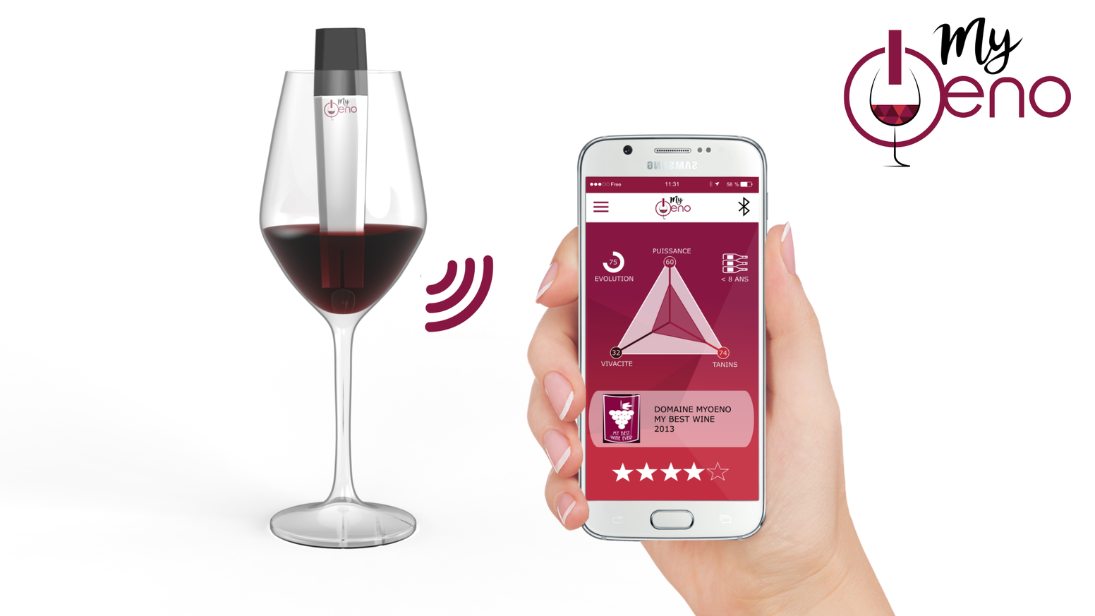 MyŒno team has developed a wine scanner that objectively characterizes the style of the wine you are savouring.