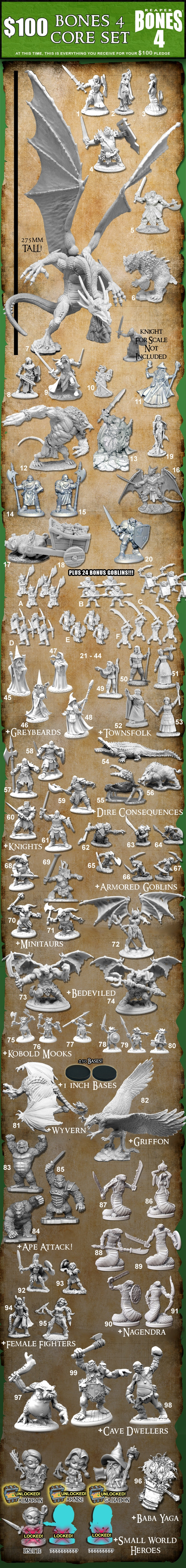 To receive a Core Set, Pledge $100, and select a Core Set in the Pledge Manager
