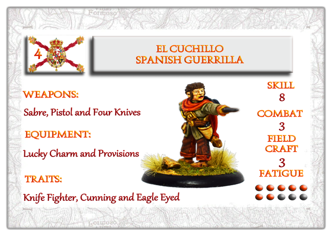 Spanish Character Card
