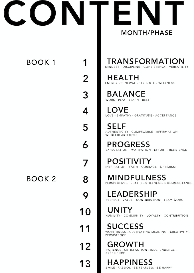 The Butterfly Effect Planner: Transformation starts Here