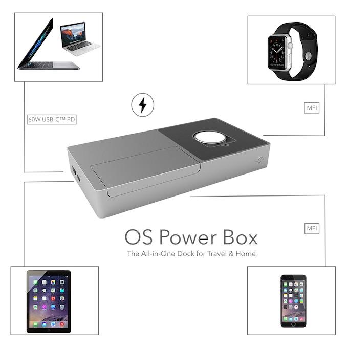 """4a3940c97bc Conheça """"OS Power Box"""" o carregador compatível com vários aparelhos que ..."""