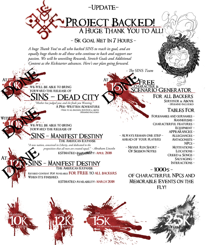 SINS RPG Stretch Goals