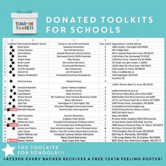 We will be donating 90 ToolKits! Can we unlock all 100?!