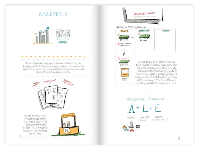 The Visual MBA Sketchnotes by Jason Barron —Kickstarter
