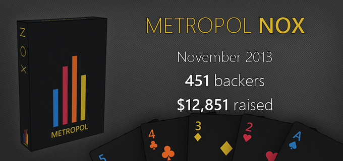 Metropol NOX playing cards - 451 backers - $12,851 - November 2013
