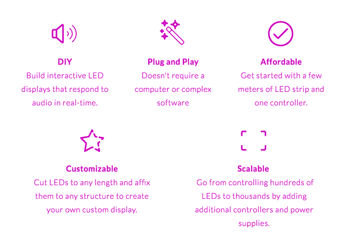 DIY, Plug and Play, Affordable, Customizable & Scalable.