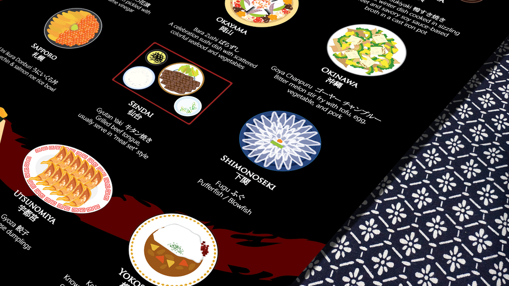 Discover unique delicacy and specialty dishes that represent each city's distinctive geography, culture & history = Projects of Earth!