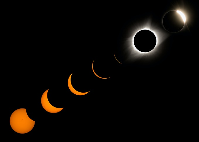 Phases of the eclipse © Joseph Gruber in the Great Smoky Mountains.