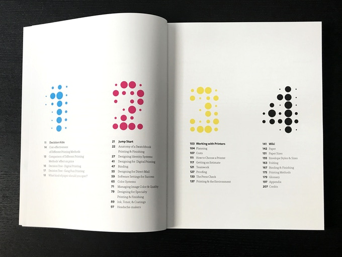 How to design for print