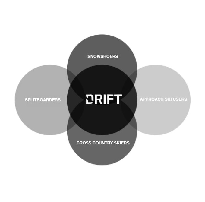 Drift Boards: Snowshoe For Snowboarders & Backcountry