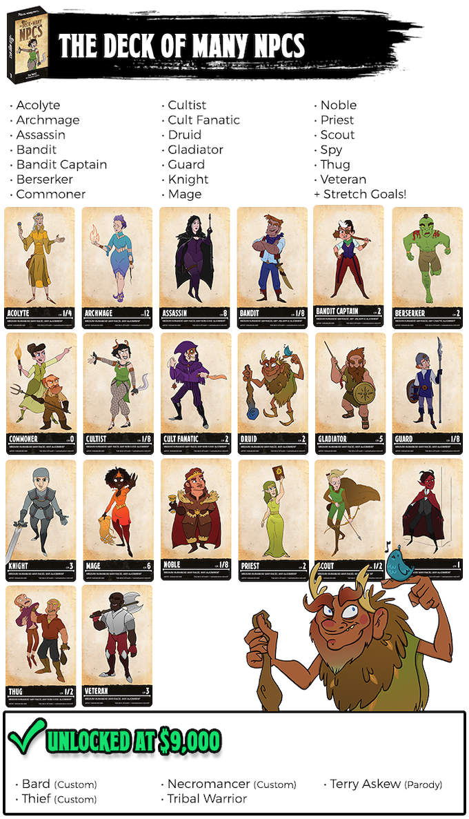 The Deck Of Many: DnD 5e Reference Cards By Cardamajigs