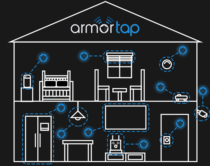 ArmorTap hard at work shielding your privacy.
