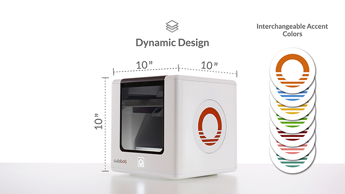 Compact and dynamic design