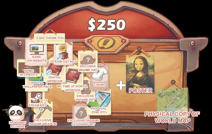 My Time at Portia – An Enchanting Sandbox Simulation RPG by Pathea