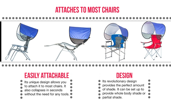 Attaches to most chairs