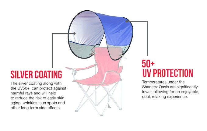 The sliver coating along with the UV50+ can protect against the damaging effect of sun exposure.