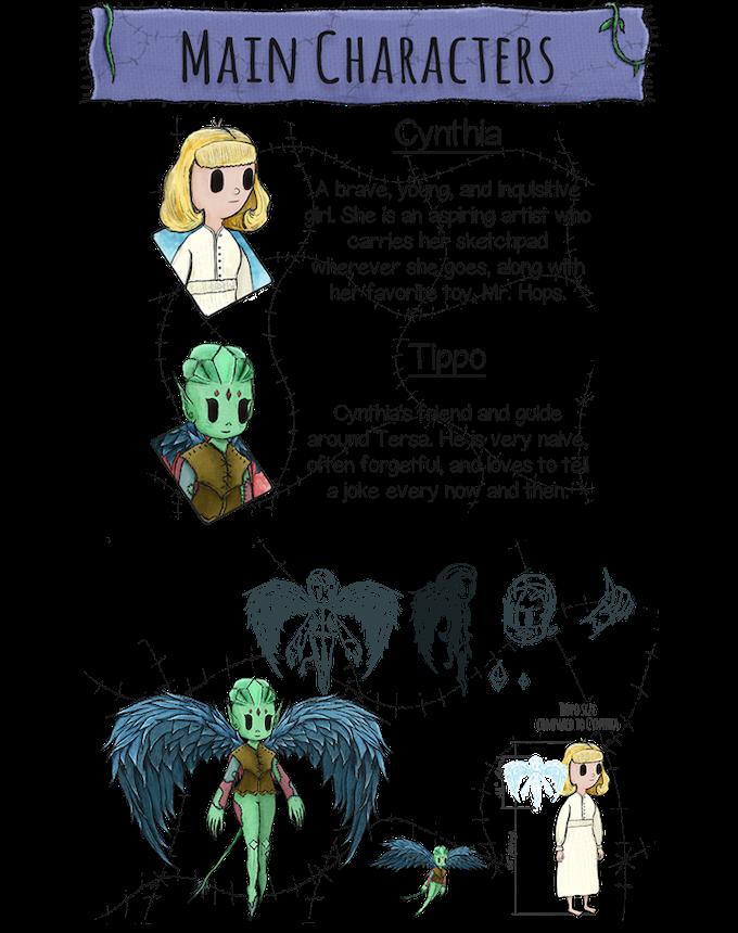 Character Design Kickstarter : The puppet of tersa ch a point click adventure