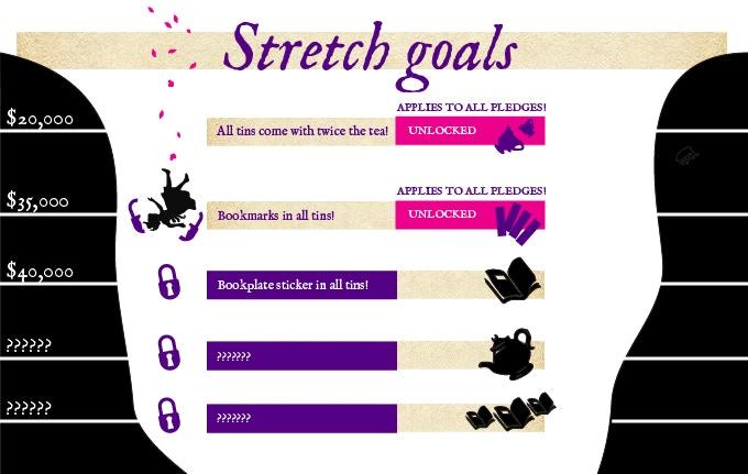 Stretch Goal Update