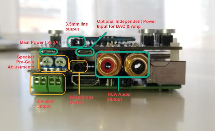 NanoSound - All-in-one HIFI Audio DAC Board for Raspberry Pi by