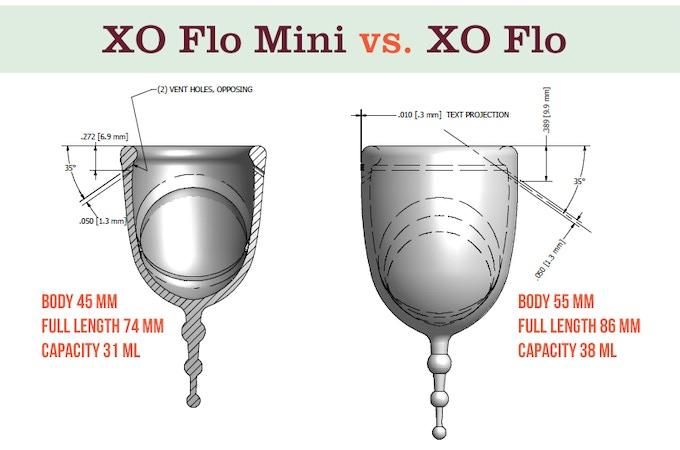 XO Flo Mini has a diameter of 41mm