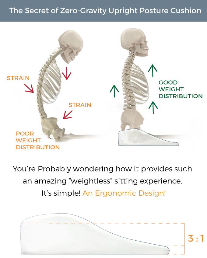 Weightless Sitting Zero Gravity Upright Posture Cushion