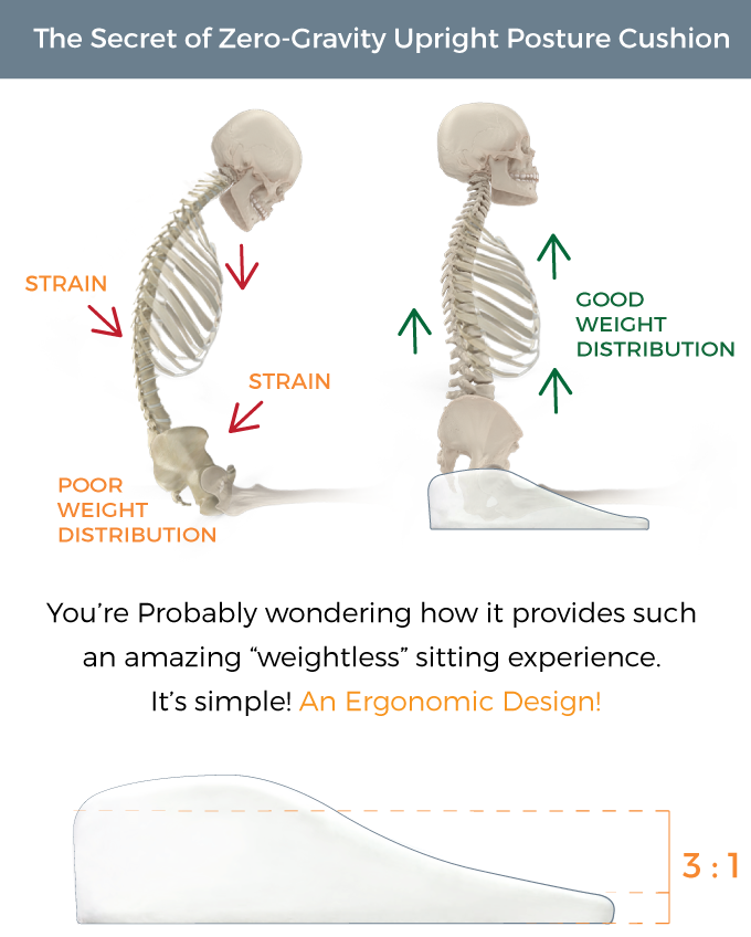 Weightless Sitting Zero Gravity Upright Posture Cushion